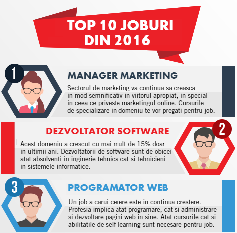 top-joburi-2016-1